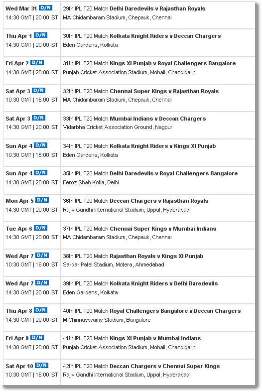 IPL Timetable Part 33