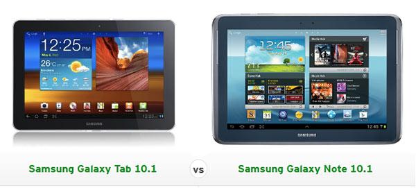 Samsung Galaxy Note 10.1 vs. Galaxy Tab