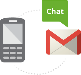 free sms in Gmail