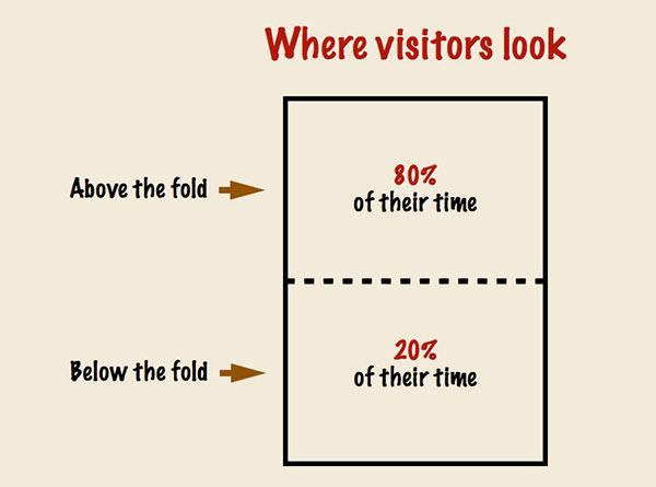 Website-Design-above-the-fold