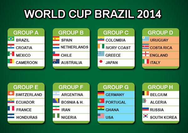 FIFA-2014-Group-table
