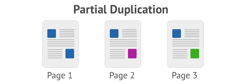 magento partial content duplication
