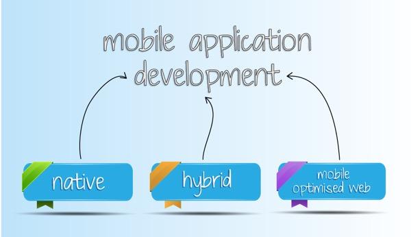 Native vs Web mobile apps